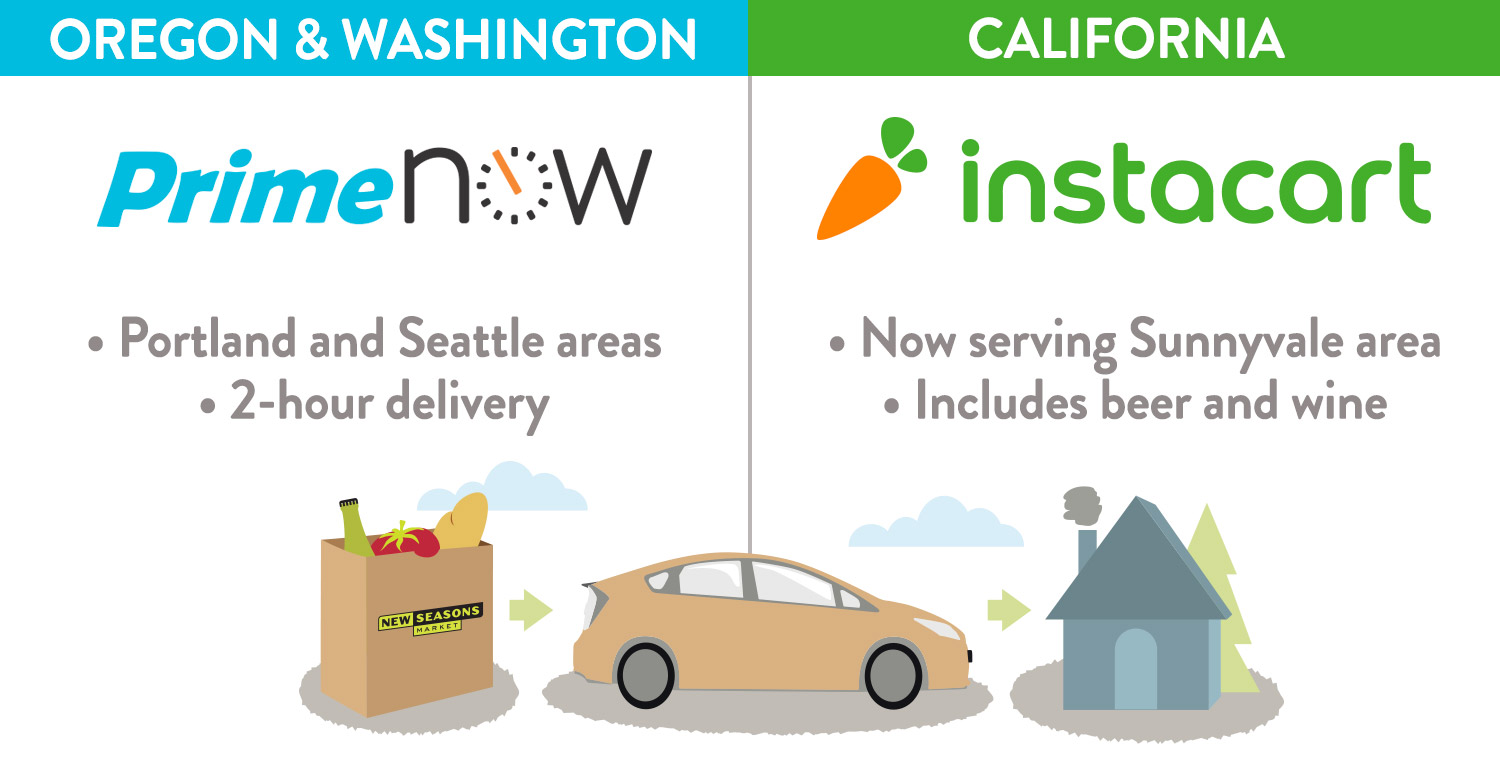 Side by side comparison of delivery options for customers