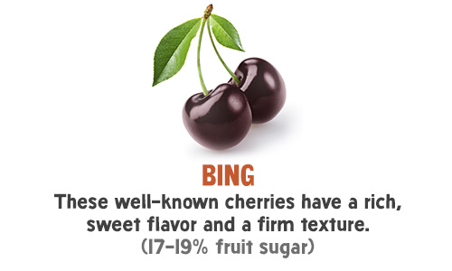 Bing - These well-known cherries have a rich, sweet flavor and a firm texture. (17-19% fruit sugar)